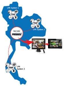 ระบบควบคุมส่วนกลาง LPR system
