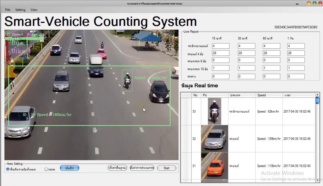 ระบบตรวจนับจำนวนรถบนท้องถนน-ภาพการใช้งาน