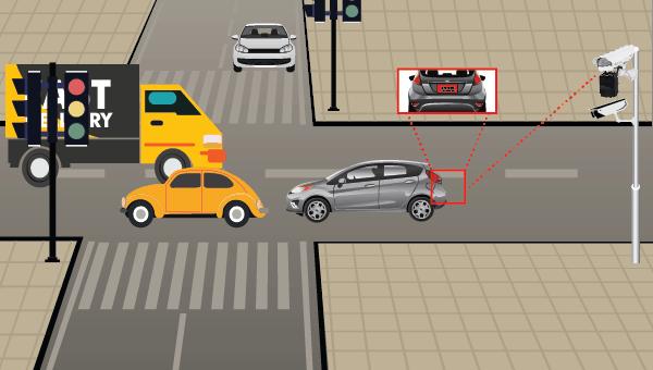 ระบบตรวจจับรถป้ายแดง